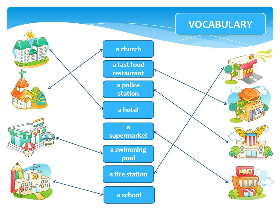 VOCABULARY a church a fast food restaurant a police station a hotel