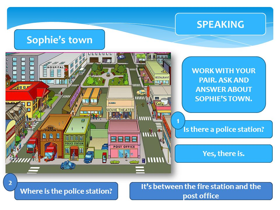 SPEAKING Sophie's town