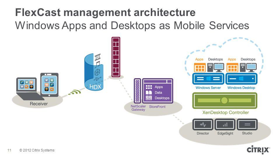FlexCast management architecture Windows Apps and Desktops as Mobile Services