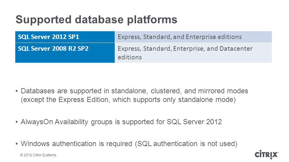 Supported database platforms