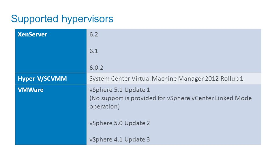 Supported hypervisors