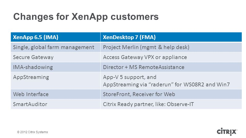 Changes for XenApp customers