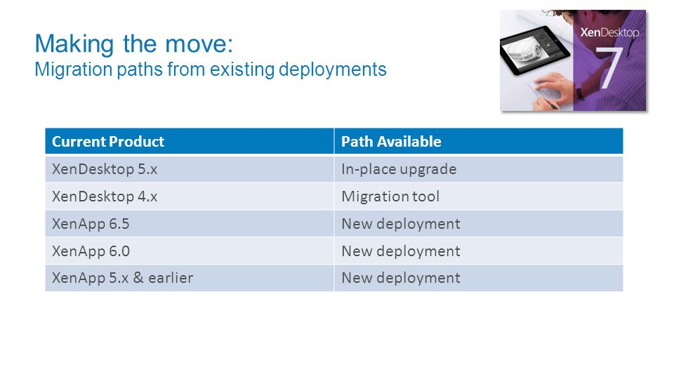 Making the move: Migration paths from existing deployments