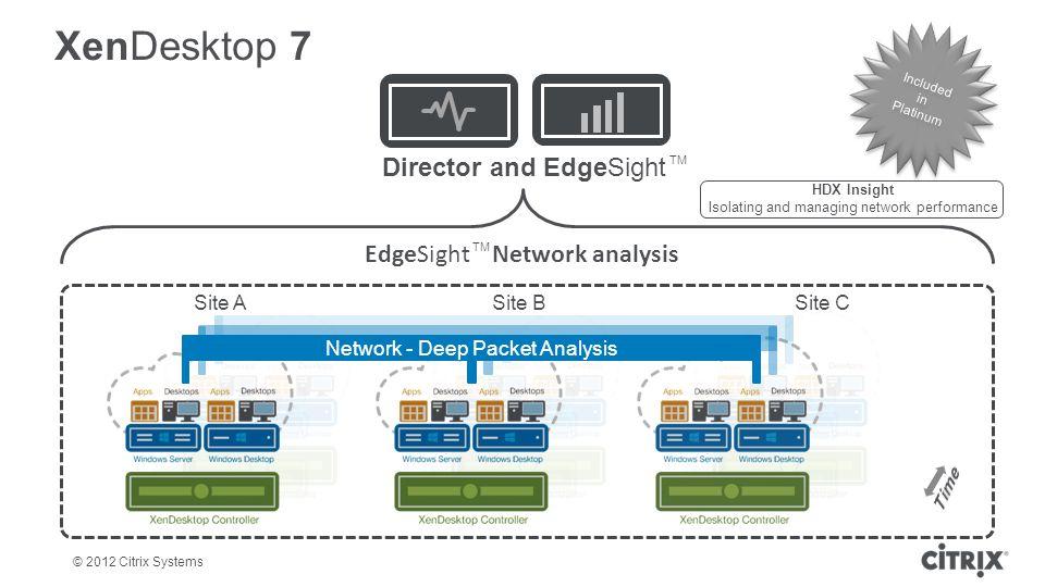 XenDesktop 7 Director and EdgeSight EdgeSight Network analysis Time