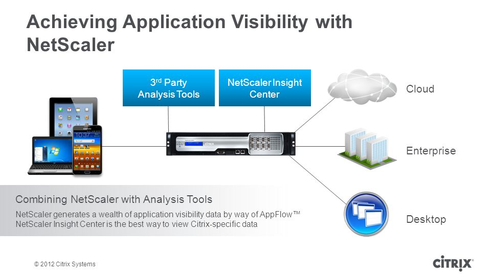 Achieving Application Visibility with NetScaler