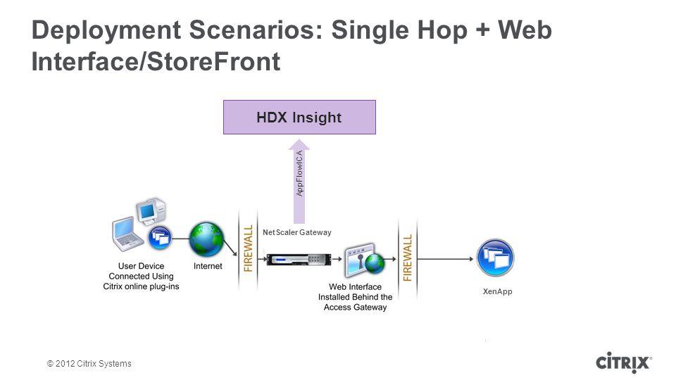 Deployment Scenarios: Single Hop + Web Interface/StoreFront