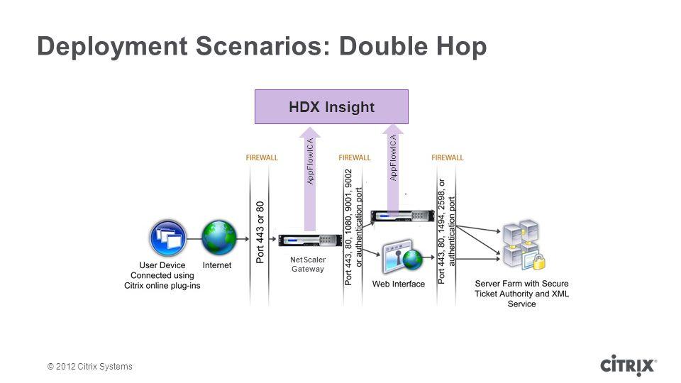 Deployment Scenarios: Double Hop