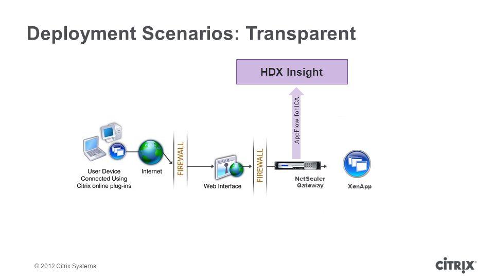 Deployment Scenarios: Transparent