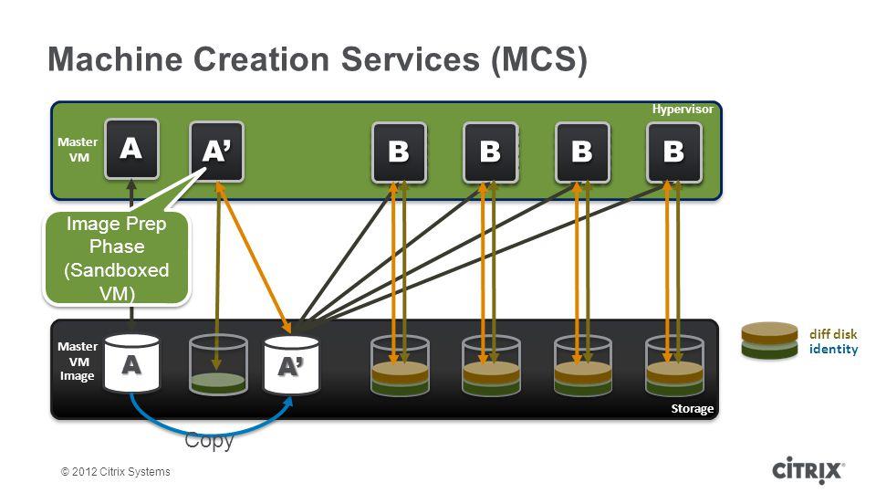 Machine Creation Services (MCS)