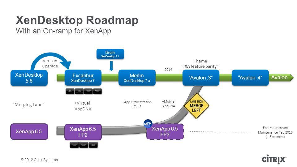 XenDesktop Roadmap With an On-ramp for XenApp Avalon Merging Lane
