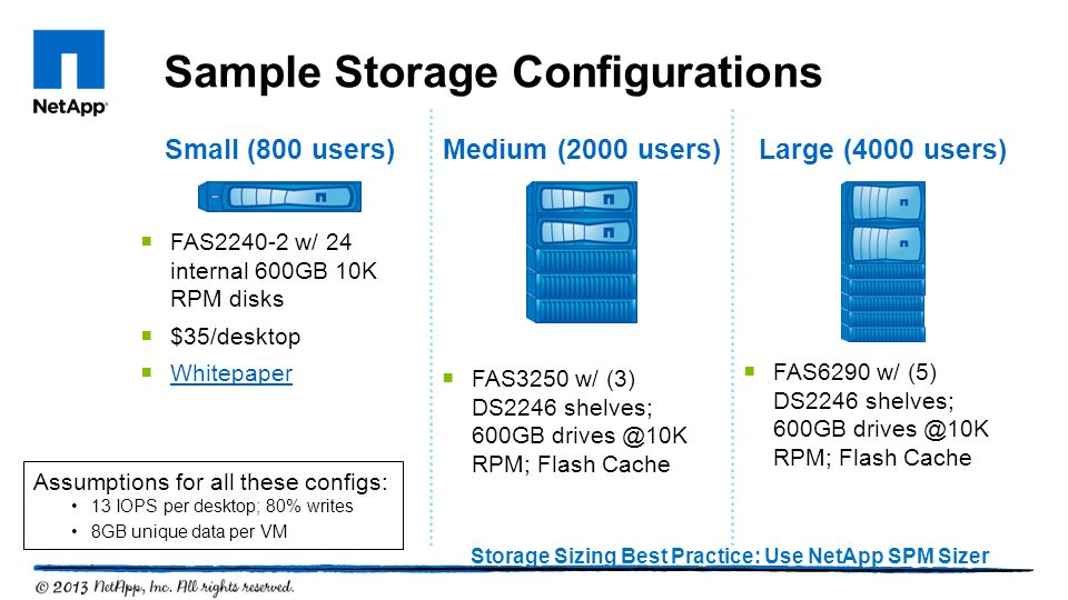 Sample Storage Configurations