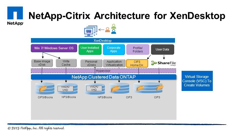 NetApp-Citrix Architecture for XenDesktop