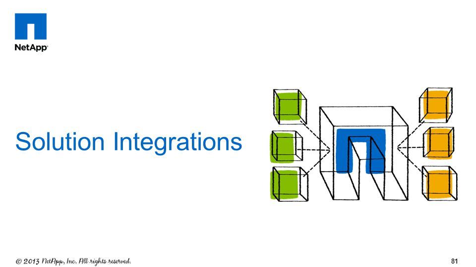 Solution Integrations