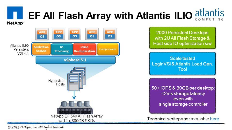 EF All Flash Array with Atlantis ILIO