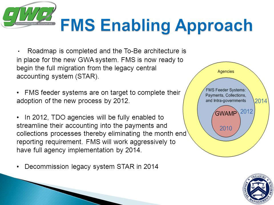 FMS Enabling Approach