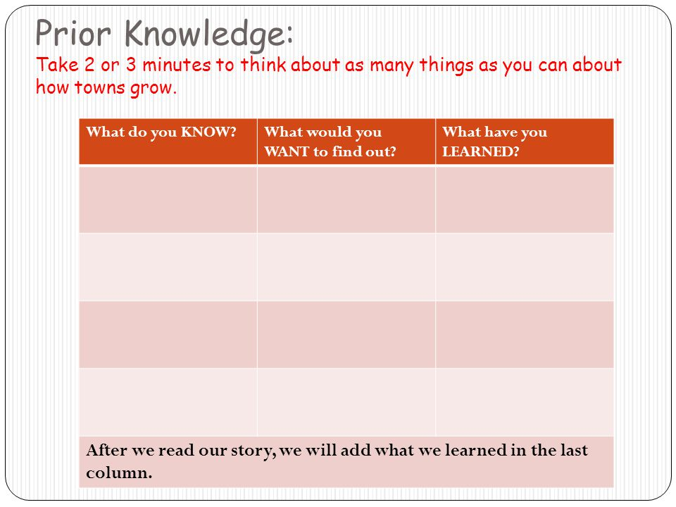 Prior Knowledge: Take 2 or 3 minutes to think about as many things as you can about how towns grow.