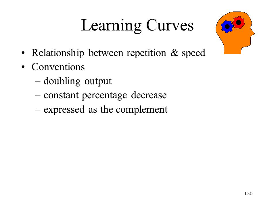Learning Curves Relationship between repetition & speed Conventions