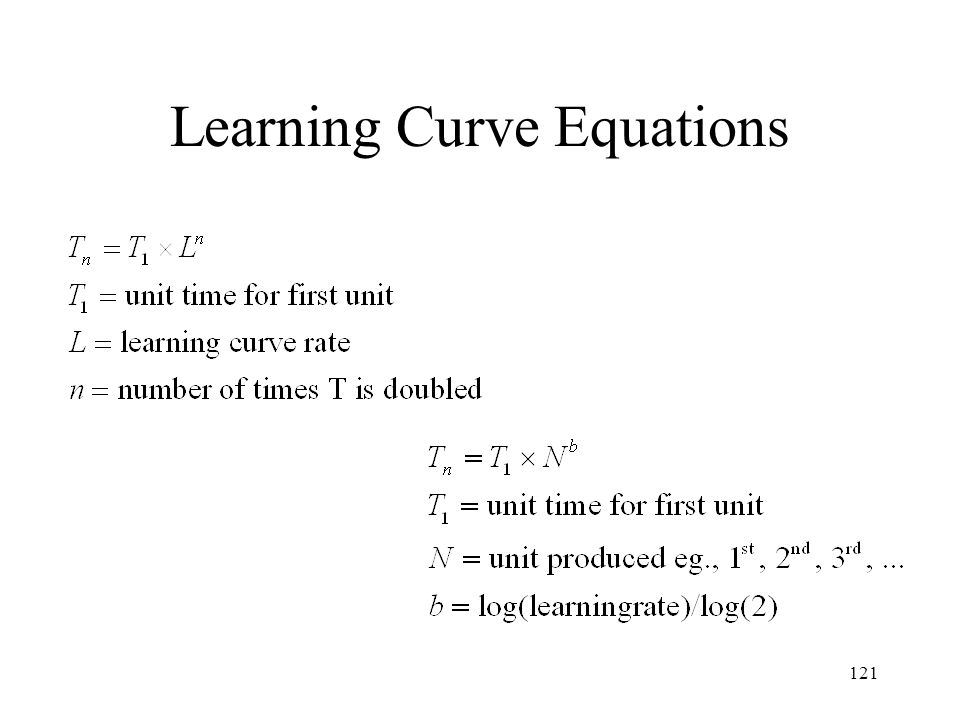 Learning Curve Equations