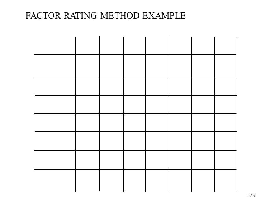 FACTOR RATING METHOD EXAMPLE