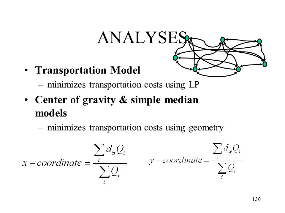 ANALYSES Transportation Model Center of gravity & simple median models