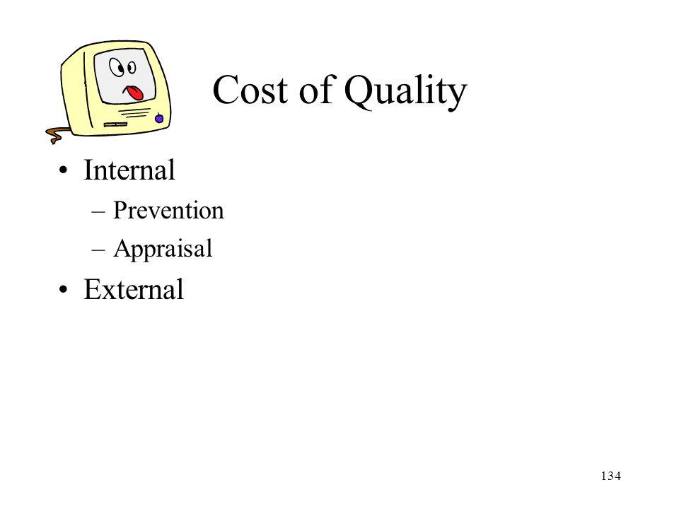Cost of Quality Internal Prevention Appraisal External
