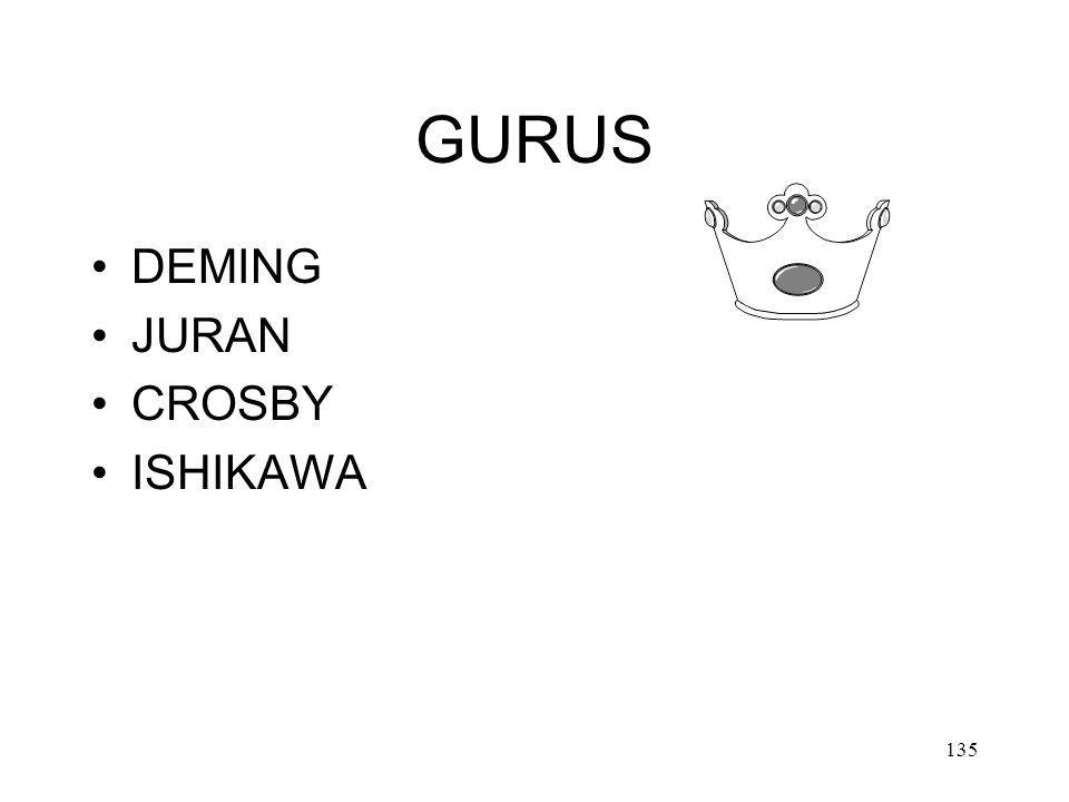 GURUS DEMING JURAN CROSBY ISHIKAWA