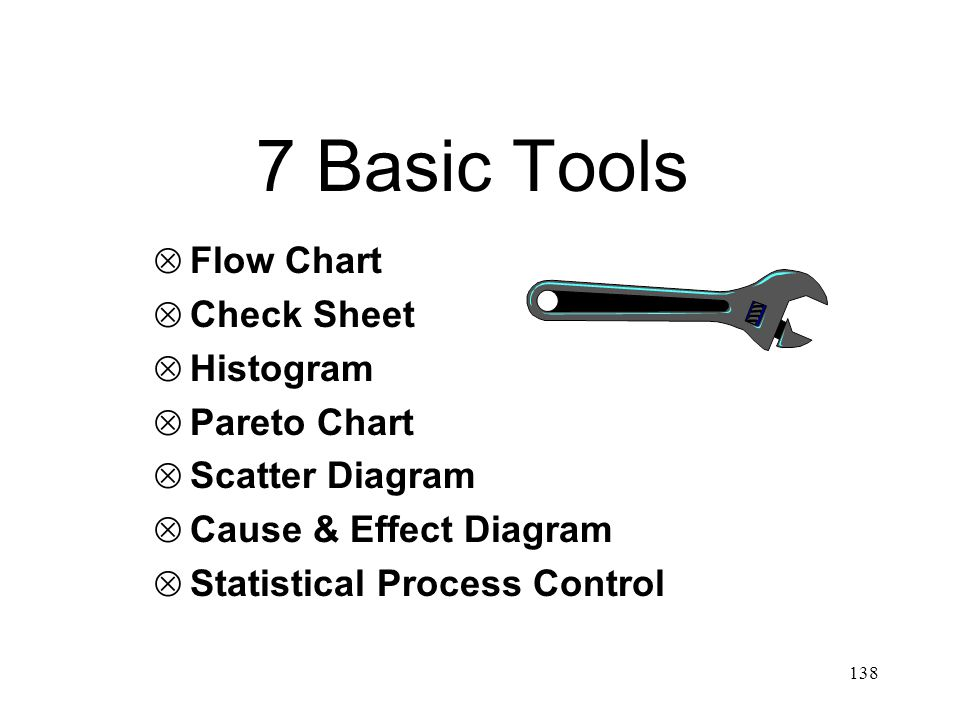 7 Basic Tools Flow Chart Check Sheet Histogram Pareto Chart