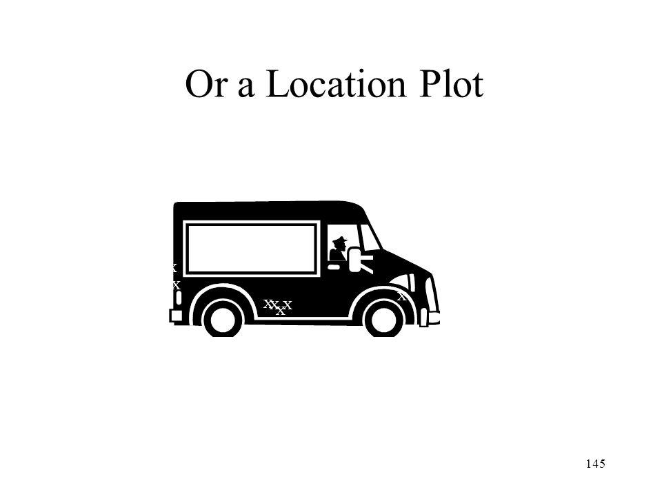 Or a Location Plot X X X X X X X X X