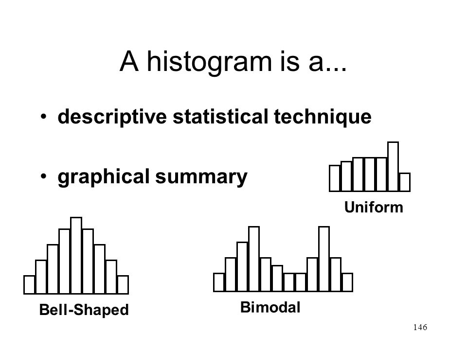 A histogram is a... descriptive statistical technique