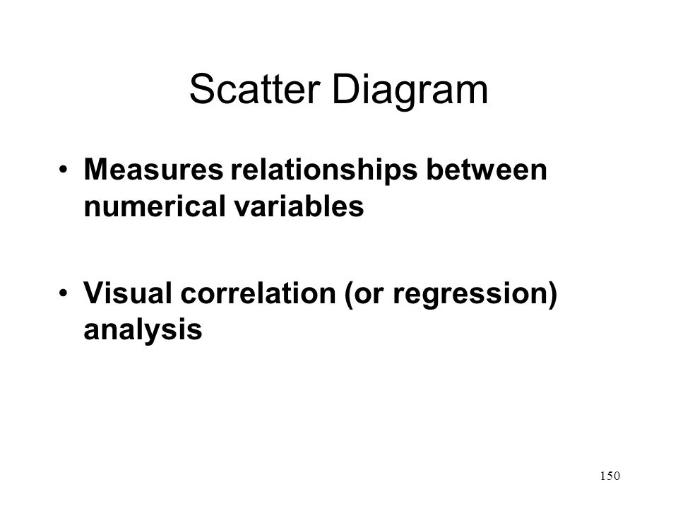 Scatter Diagram Measures relationships between numerical variables