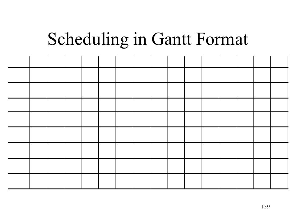 Scheduling in Gantt Format