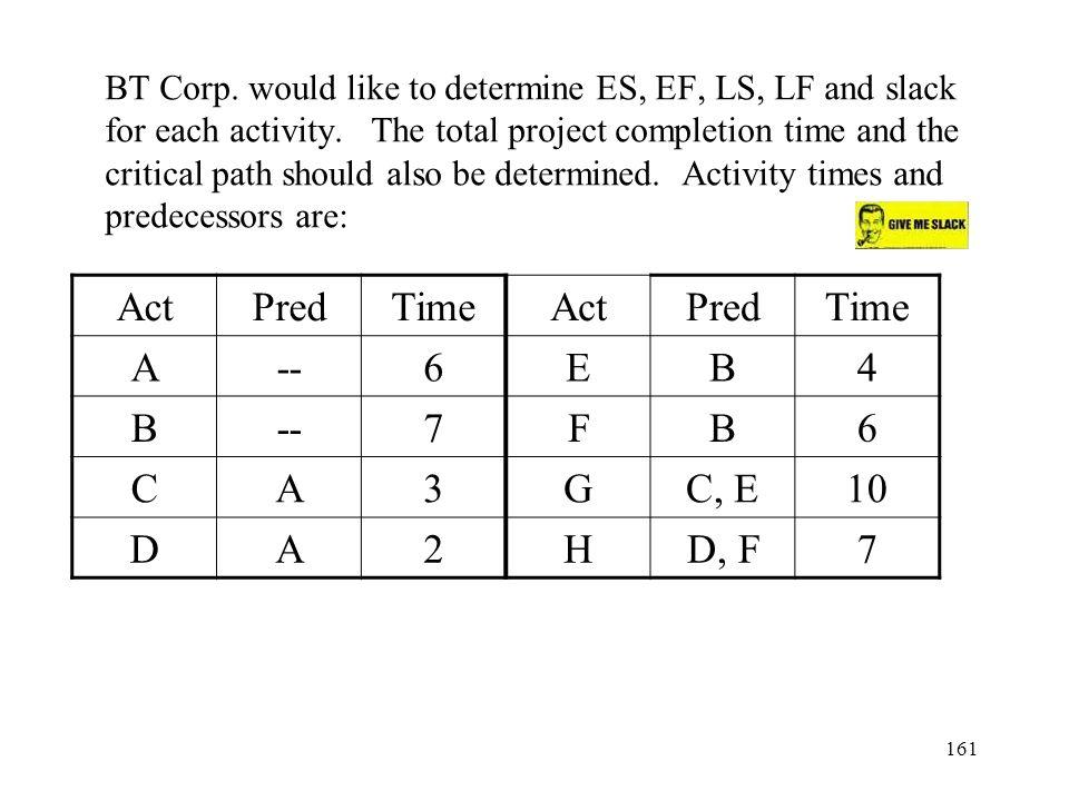 Act Pred Time A -- 6 E B 4 7 F C 3 G C, E 10 D 2 H D, F