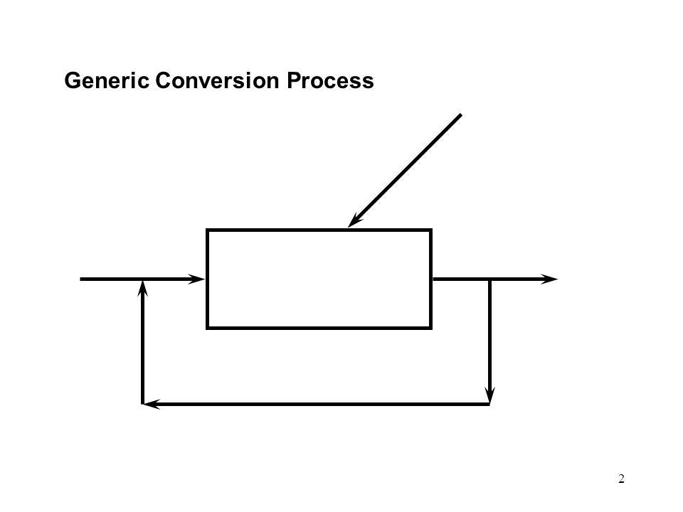 Generic Conversion Process
