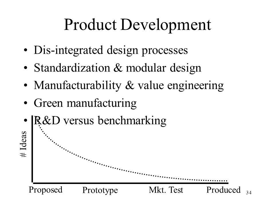 Product Development Dis-integrated design processes