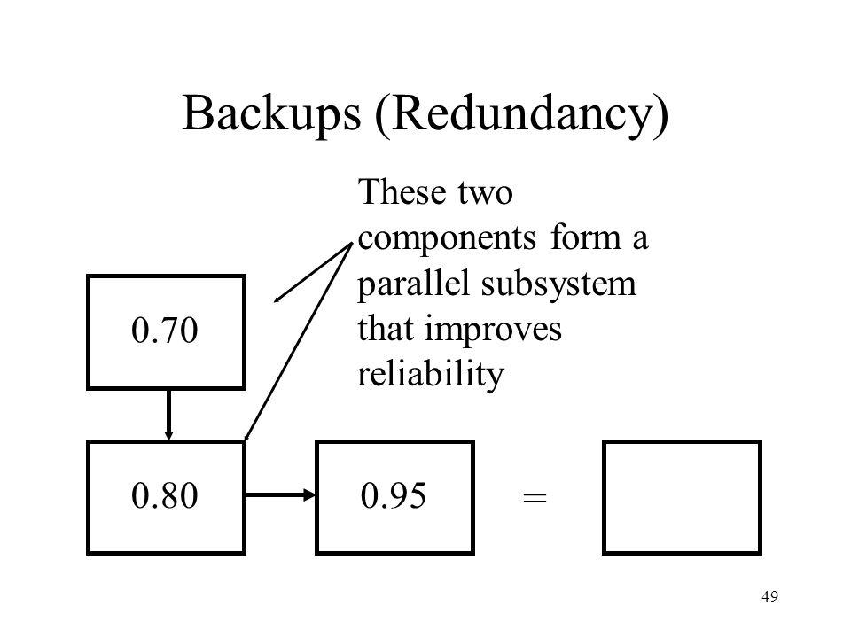 Backups (Redundancy) =
