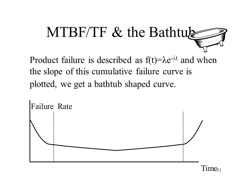 MTBF/TF & the Bathtub