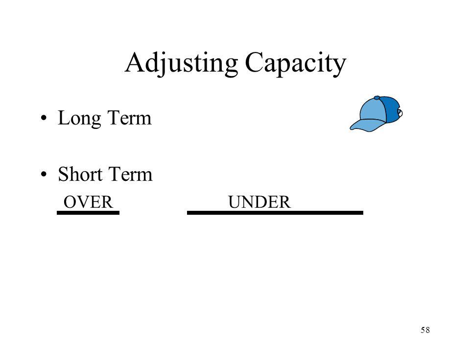 Adjusting Capacity Long Term Short Term OVER UNDER