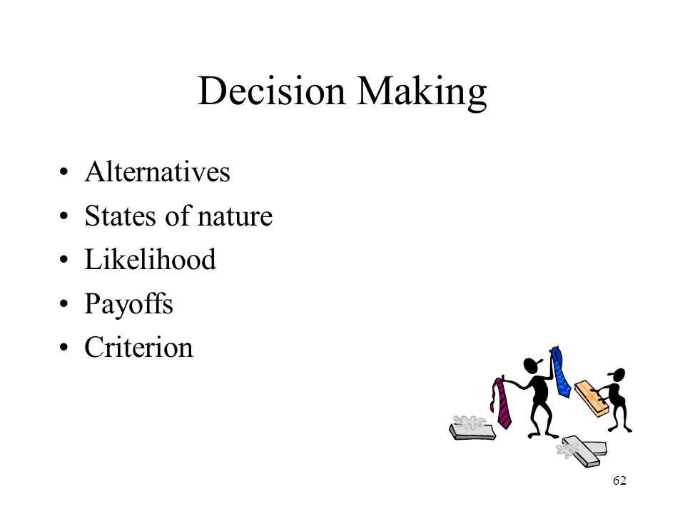 Decision Making Alternatives States of nature Likelihood Payoffs