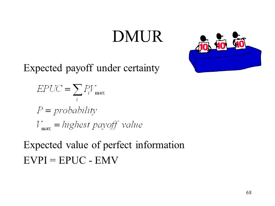 DMUR Expected payoff under certainty