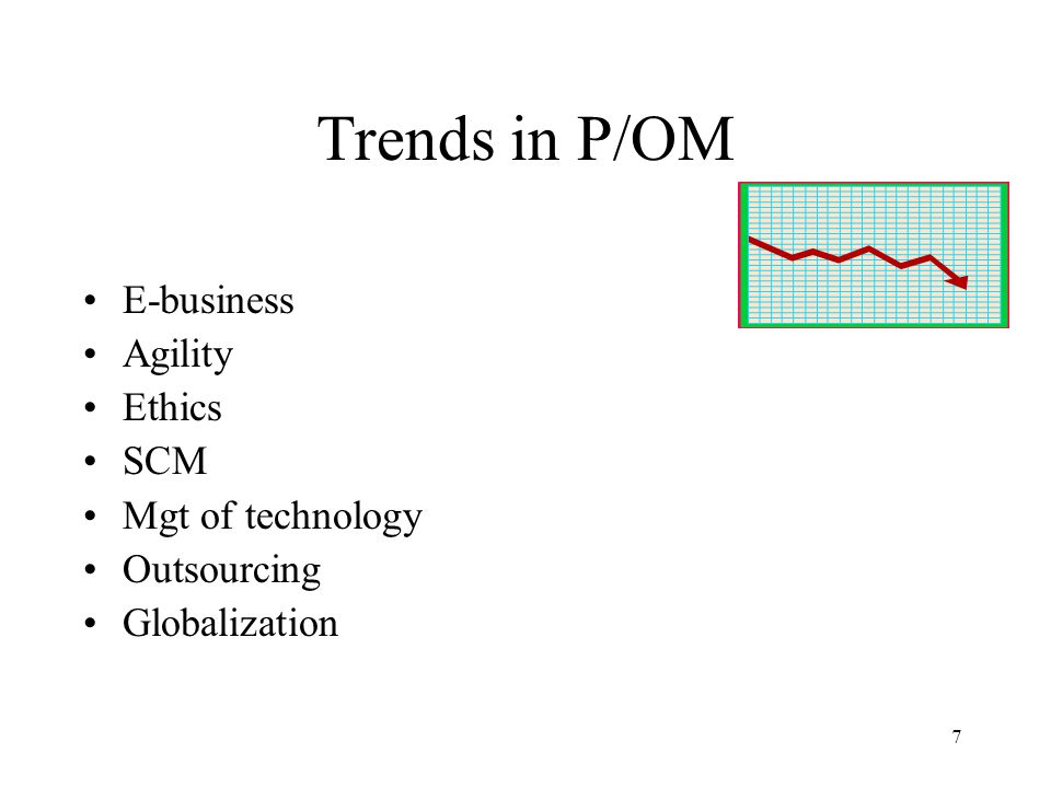 Trends in P/OM E-business Agility Ethics SCM Mgt of technology
