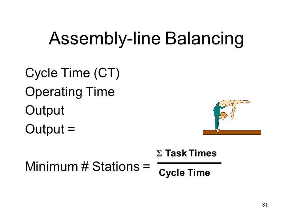 Assembly-line Balancing