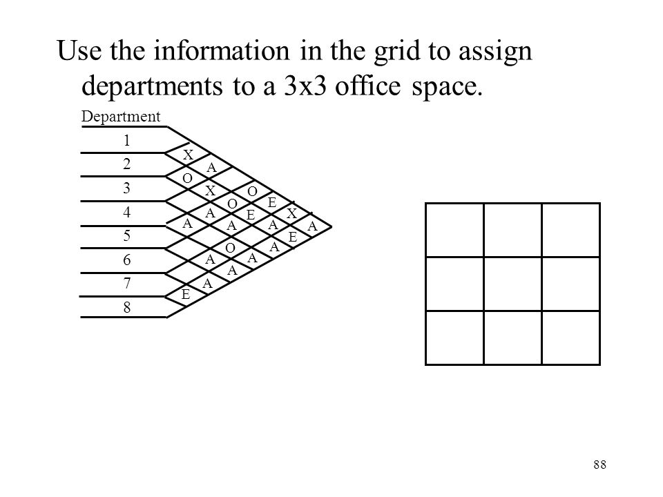 Use the information in the grid to assign departments to a 3x3 office space.