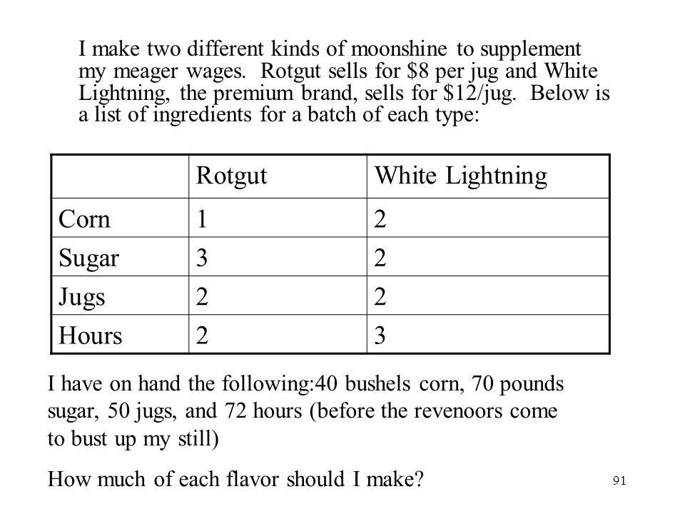 Rotgut White Lightning Corn 1 2 Sugar 3 Jugs Hours