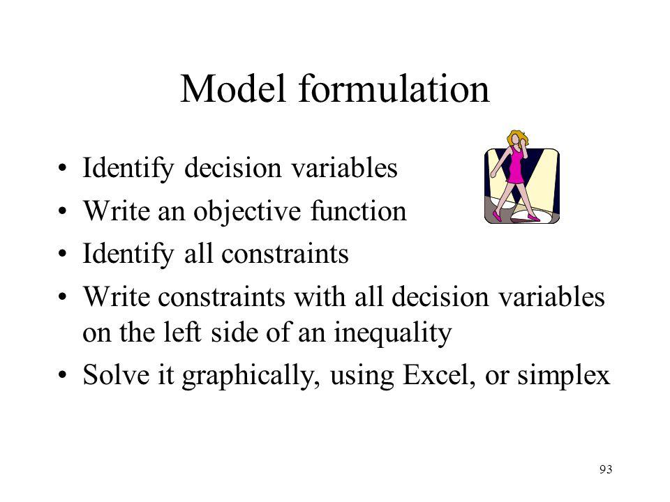 Model formulation Identify decision variables