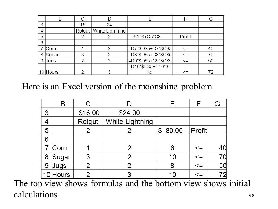 Here is an Excel version of the moonshine problem