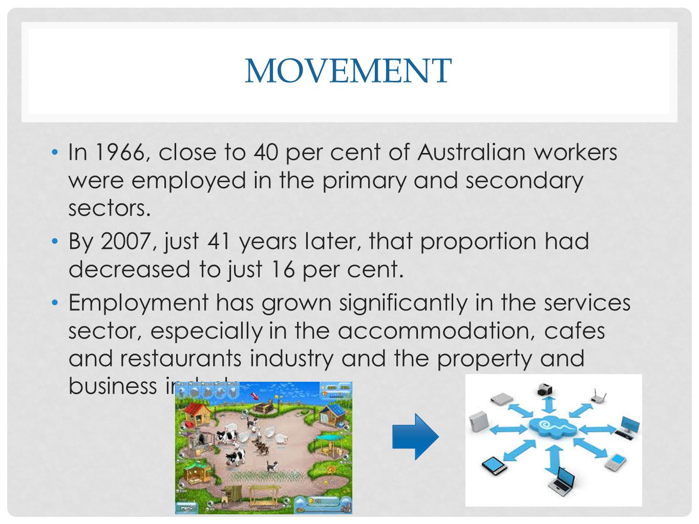 movement In 1966, close to 40 per cent of Australian workers were employed in the primary and secondary sectors.