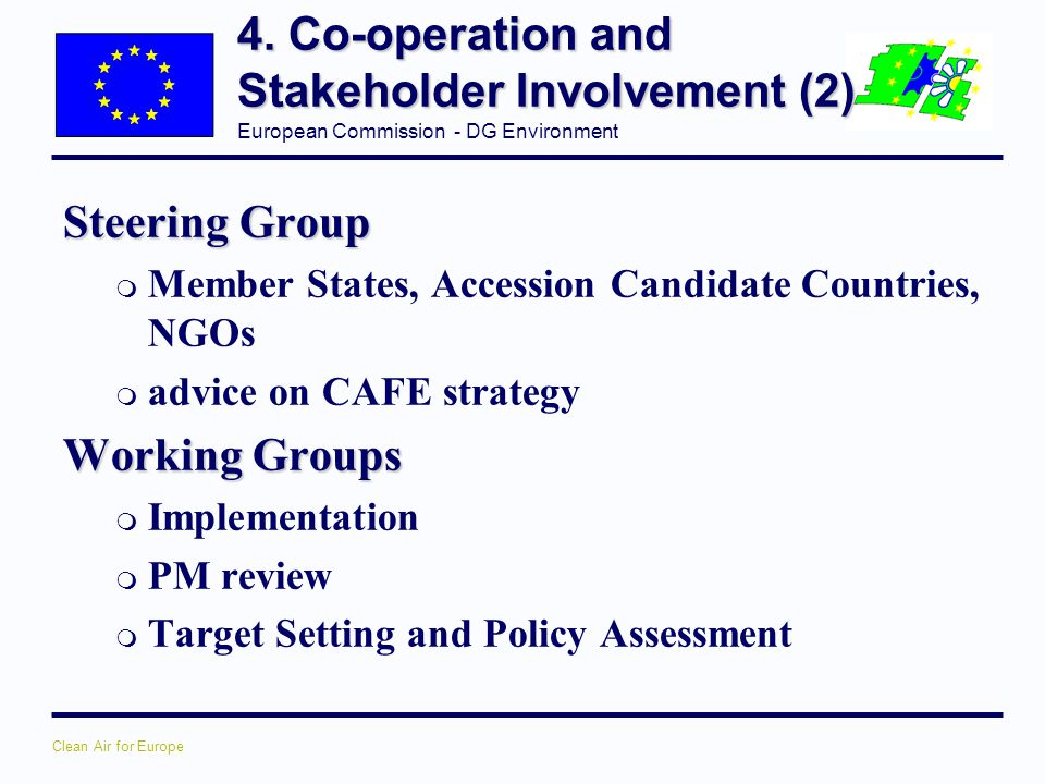 4. Co-operation and Stakeholder Involvement (2)