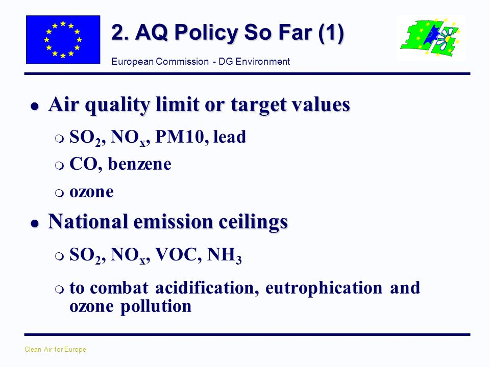 Air quality limit or target values