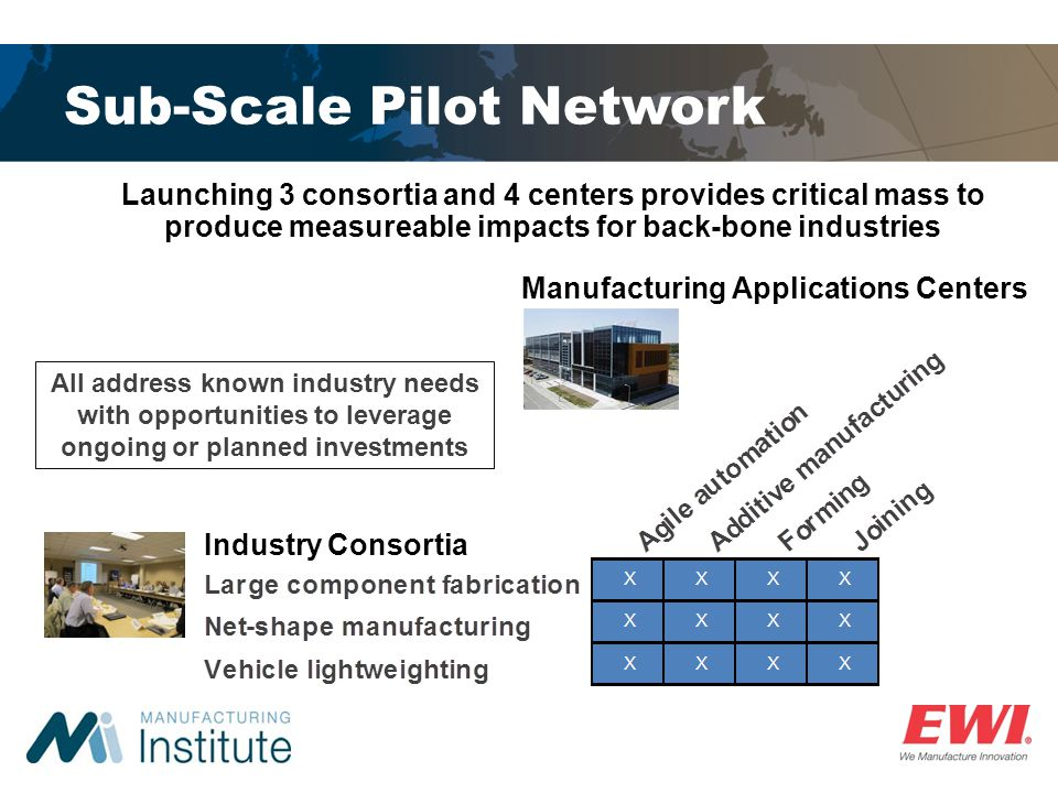Sub-Scale Pilot Network