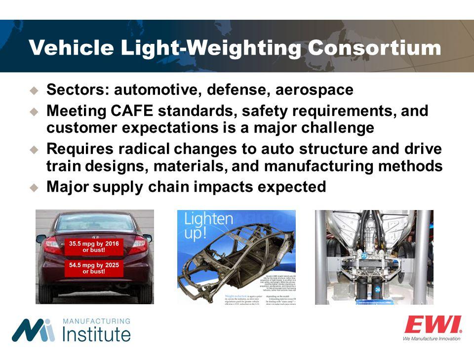 Vehicle Light-Weighting Consortium